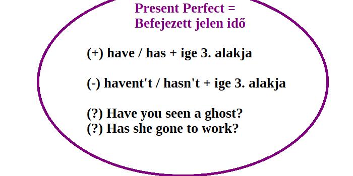 Befejezett jelen idő (Present Perfect, 1.szint)
